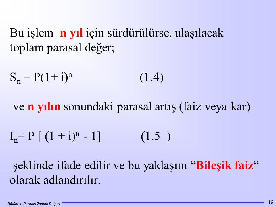 Bu işlem n yıl için sürdürülürse, ulaşılacak toplam parasal değer; Sn = P(1+ i)n (1.4) ve n yılın sonundaki parasal artış (faiz veya kar) In= P [ (1 + i)n - 1] (1.5 ) şeklinde ifade edilir ve bu yaklaşım Bileşik faiz olarak adlandırılır.